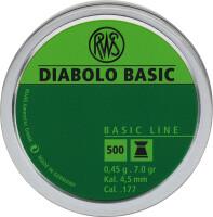 Пули RWS Diabolo Basic 0.45 г, 4.5 мм, 500 шт